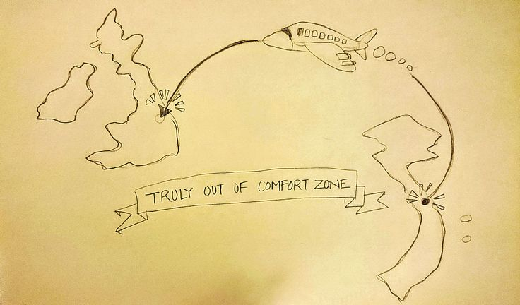 (14) ... got a full fee waver scholarship and truly stayed out of the comfort zone ...
