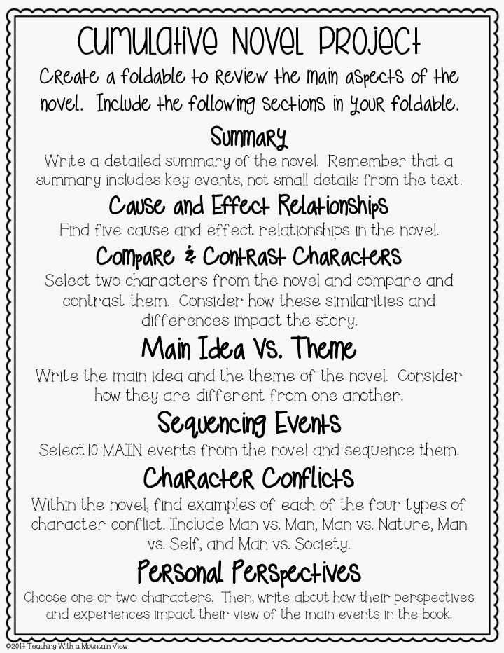 16 Ideas for Student Projects using Google Docs, Slides ...