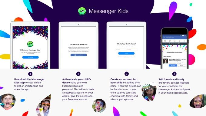 Child advocates have called for the app s discontinuation, but Facebook is instead making #Facebook #Messenger Kids #App more widely available