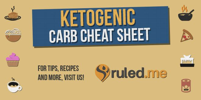*A Boatload of Recipes Included!* Use the list to get an idea of what replacements you can use on the ketogenic diet and what type of foods you could replicate while going the low-carb route.