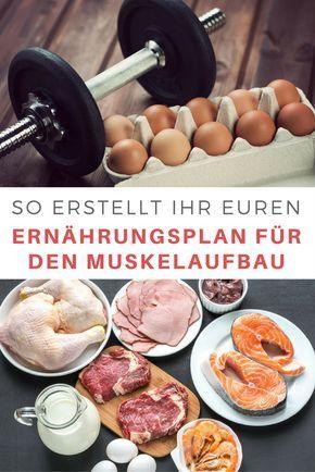 So unterstützt ihr eure Muskeln beim Wachsen!