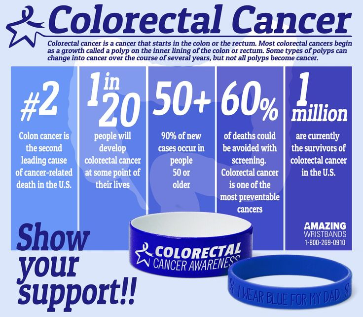 Bowel cancer, also known as colorectal cancer or colon cancer, is any cancer that affects the large bowel (colon) and rectum. Bowel cancers are generally very treatable when caught early. Unfortunately, it's easy to discount symptoms of this cancer and many sufferers do not seek treatment until the cancer is more advanced.