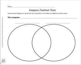 Compare/Contrast Venn Diagram: Folk & Fairy Tale Easy Readers