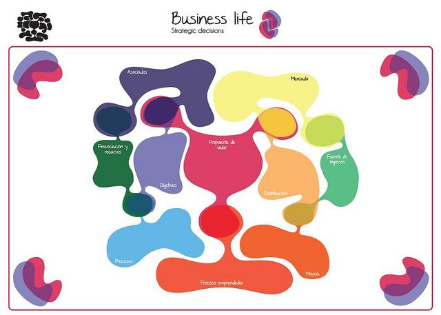 lienzo Business life canvas