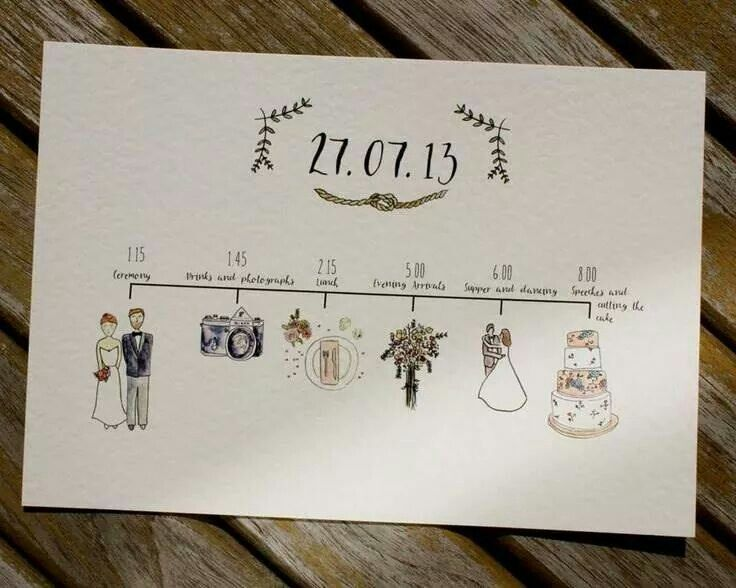 timeline of wedding day