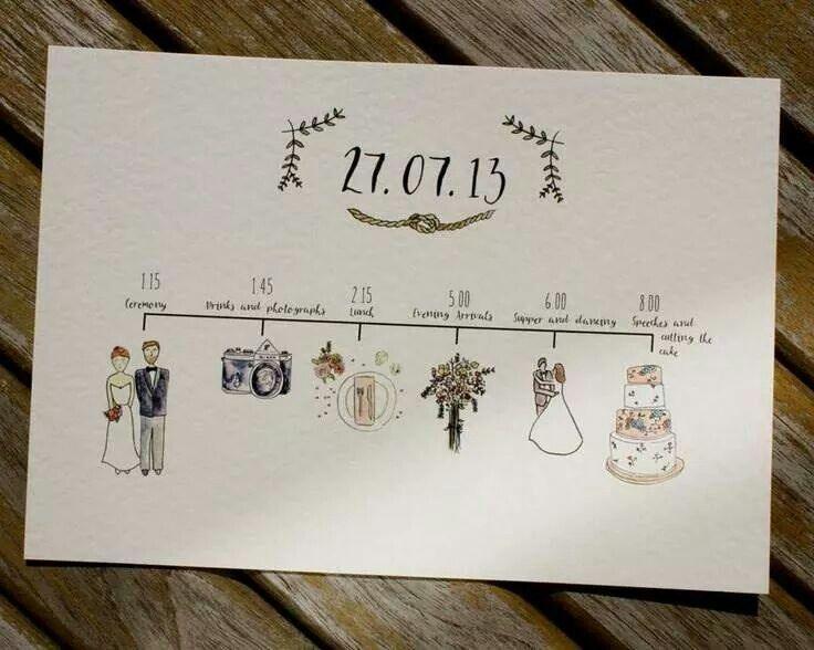 timeline of wedding day