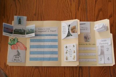 Tale of Peter Rabbit Lapbook - Homeschool Creations