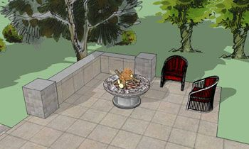 Types of Patio Fire Pits; may be good to keep fire  pit movable
