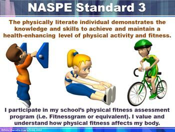 NASPE Standards (New 2013, Revised)- Printable Display Signs