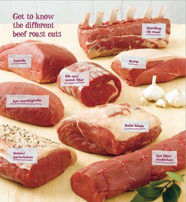 Choosing the Beef: Bolar blade roasts are economical and have good beef flavour. The eye fillet/tenderloin is a very tender beef roast. It's mild in flavour and deliciously juicy. Eye round/girello...