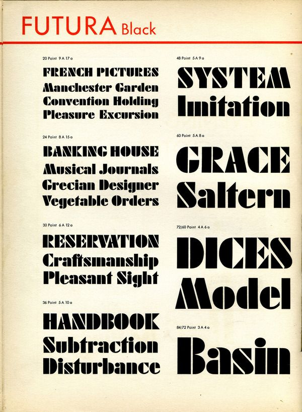 Futura Black type specimen in Type Specimens