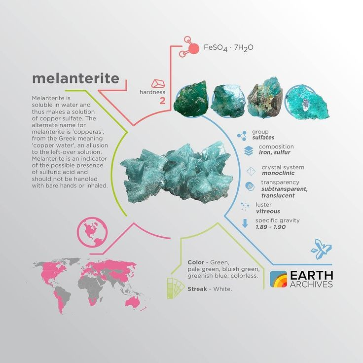 Melanterite dissolves in water its alternate name being 'copperas' from the Greek meaning 'copper water' an allusion to the left-over solution. #science #nature #geology #minerals #rocks #infographic #earth #melanterite #copper #copperwater #water