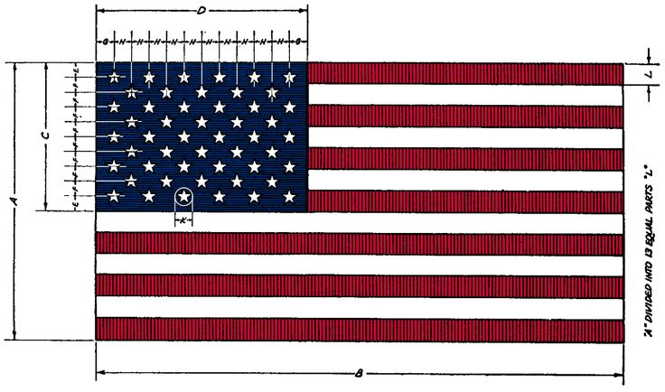 United States Flag dimensions diagram