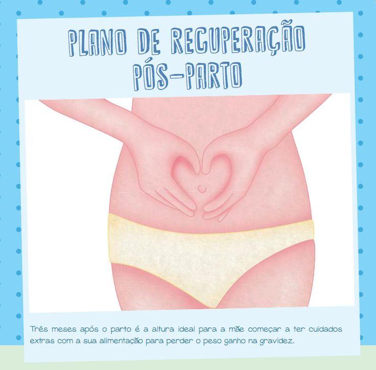 Alimentação saudável e recuperação pos parto