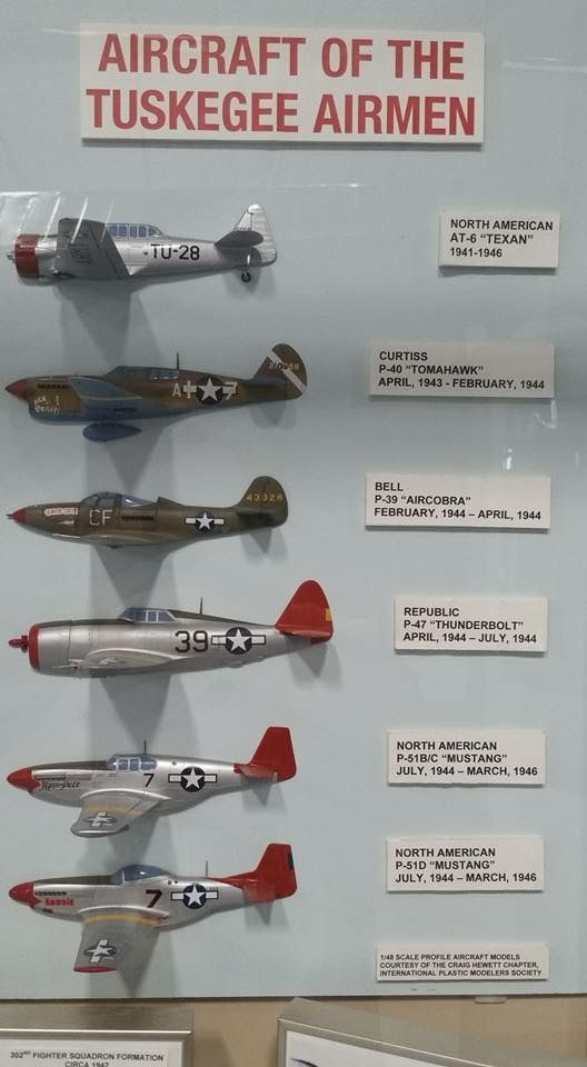 Aircraft of the Tuskegee Airmen