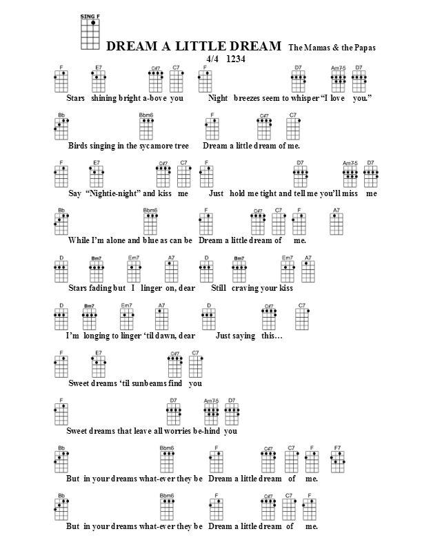 224 Best Banjo Ukulele Images On Pinterest Banjo Ukulele Music