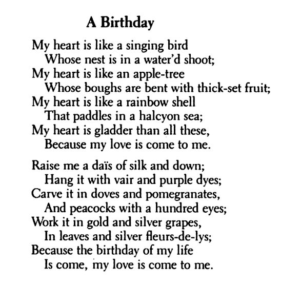 birthday christina rossetti essay One of christina rossetti's most enduringly popular poems 'remember', written by christina rossetti (1830-1894) when she was still a teenager, is a.