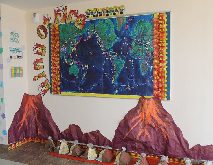 Ring of Fire (Volcanoes) classroom display photo - Photo gallery - SparkleBox