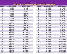 Tabela 52 semanas (Foto: Mais Você/TV Globo)
