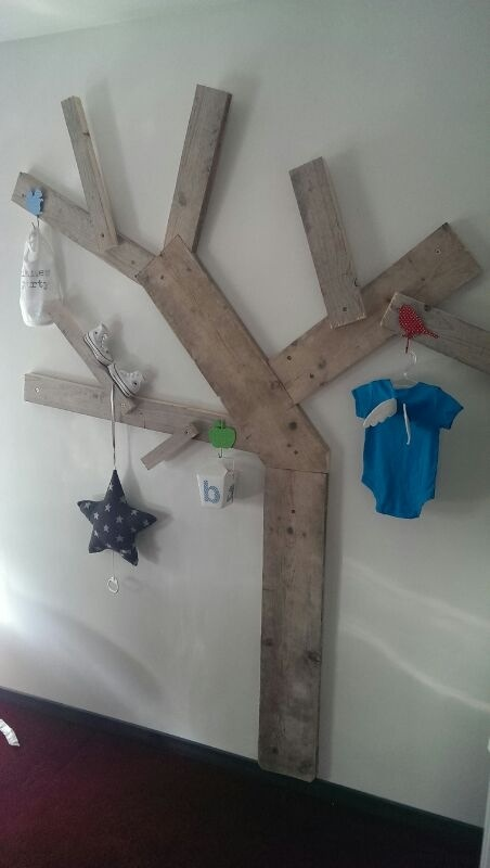 Leave Your Reply on Kinderkamer Houten Boom