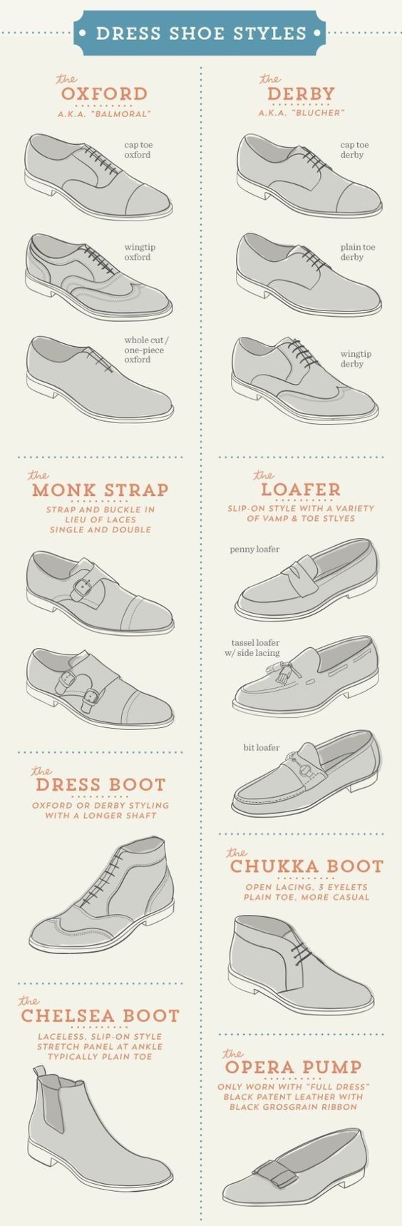 Get to know the basic dress-shoe styles: | 17 Shoe Charts Every Man Needs To Bookmark