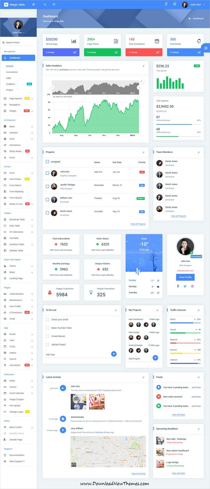 Mega Able is clean and modern design responsive #bootstrap #Angular #dashboard template for custom #admin panels, CMS, CRM, SaaS, and web applications website to live preview & download click on image or Visit 👆