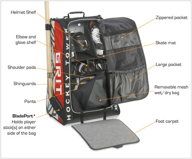 GREAT bag!  I LOVE organized hockey gear :)