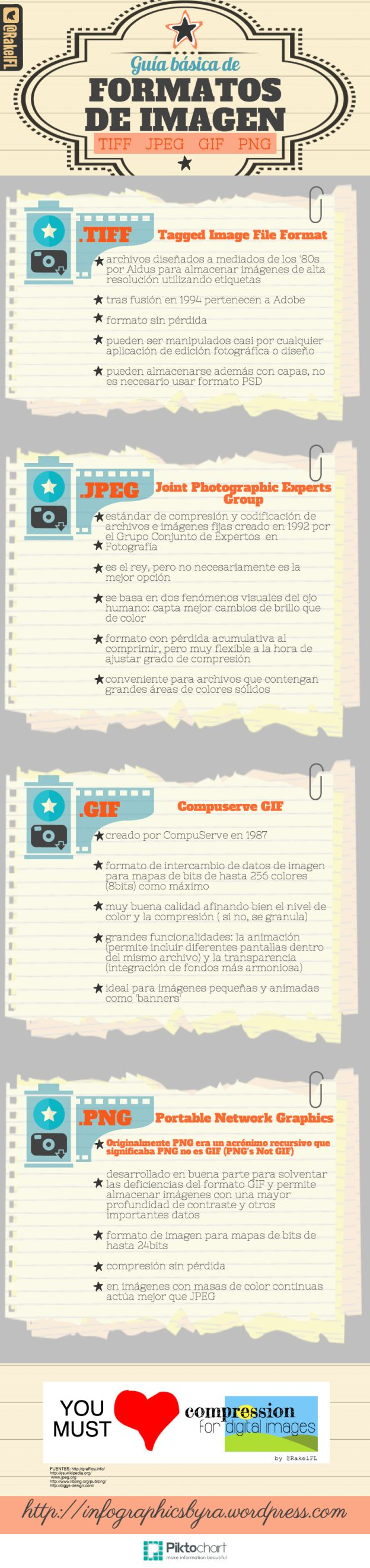 ¡Mira! ¡Mira! ---> Guía básica de los formatos de imagen