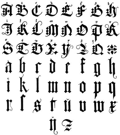 Albrecht Dürer Alphabet Font makers and anyone looking for a full alphabet of images might find this set from the famous engraver Albrecht Dürer useful. It's missing a pair of letters, one lowercase and one uppercase letter but hopefully you can simply work around that. Artist: Albrecht Dürer (1471–1528) Image Appears In: Of the Just Shaping of Letters Date Image Published: 1535