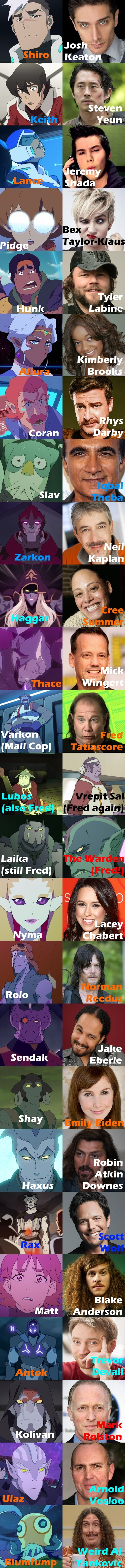 Voltron Voice Actors matched with their character << except for the fact that the picture of Mick Wingert is actually a pic of Dee Bradley Baker =P Also, I love that Fred voices so many characters in here