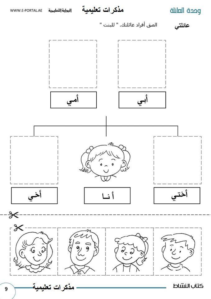 كتاب نشاط لرياض الاطفال روعة لتاسيس اولادك فى الروضة قص ولصق وتلوين Arabic Alphabet For Kids Arabic Kids Learning Arabic