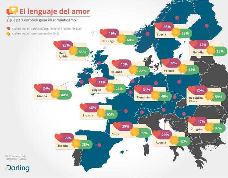 partnersuche europaweit