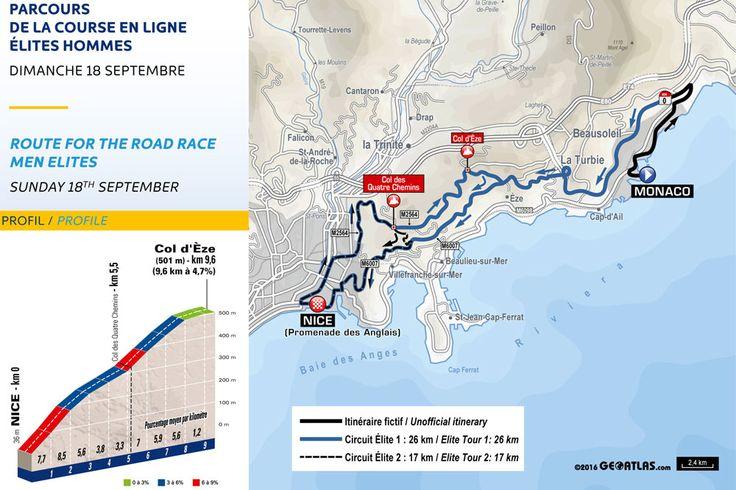 Le parcours des Championnats d'Europe de Nice - © UEC/ASO   Toute reproduction, même partielle, sans autorisation, est strictement interdite Dévoilé ce matin, le circuit des 1ers Championnats d'Europe professionnels entre Monaco et Nice sera familier...