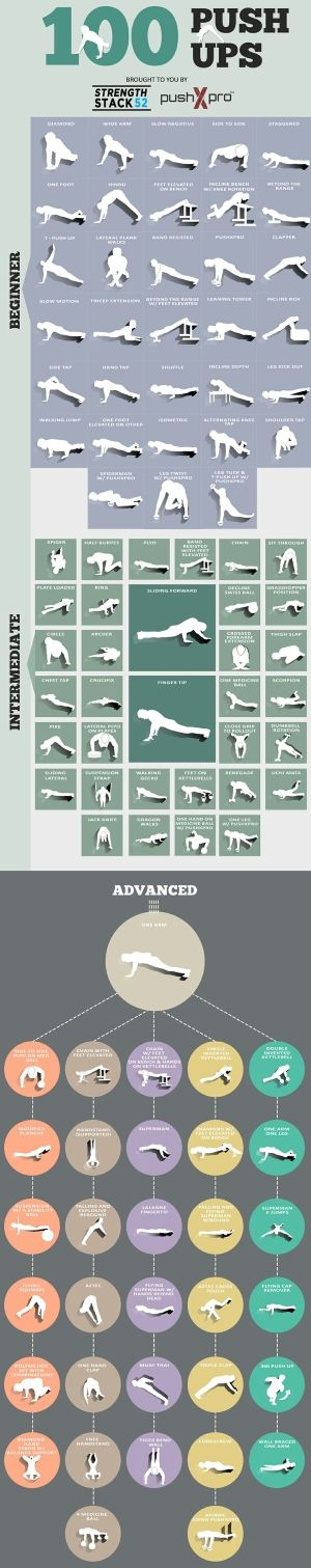 100 Push-Up Variations