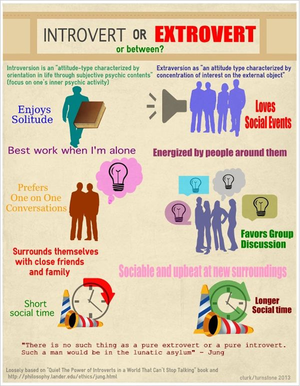 are you an introvert or extrovert does it matter the