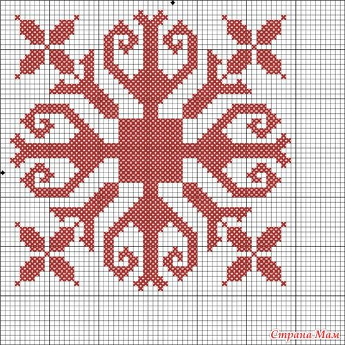 Схемы вышивки и описания славянских оберегов. Часть 2 / Мастер-класс