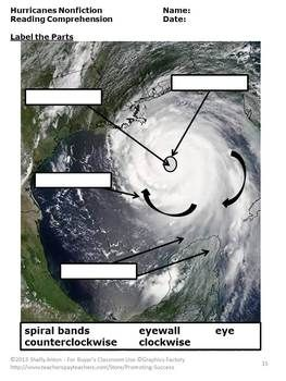 Hurricanes Nonfiction Reading Comprehension Activities - These printable reading comprehension activities will help your student learn information about hurricanes including an overview, naming of hurricanes, the Saffir-Simpson Scale, and parts of a hurricane.