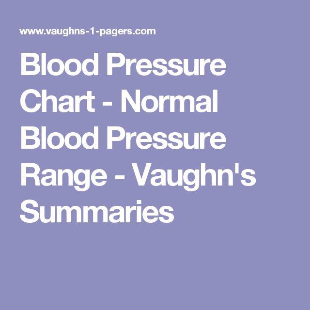 Blood Pressure Chart - Normal Blood Pressure Range - Vaughn's Summaries http://tmiky.com/pinterest