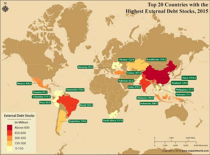 Top 20 countries with the highest external debt stock