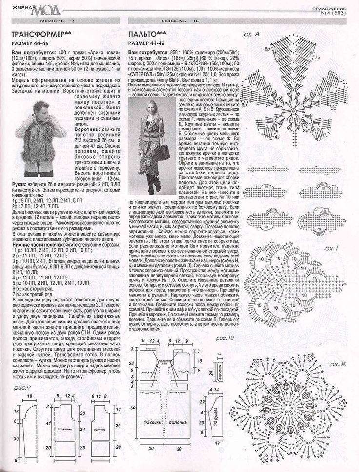 журнал мод вязание картинки со схемами все выращивании многолетних