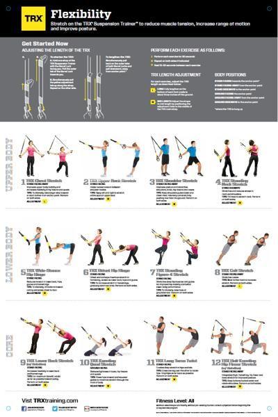 trx all body flexibility poster