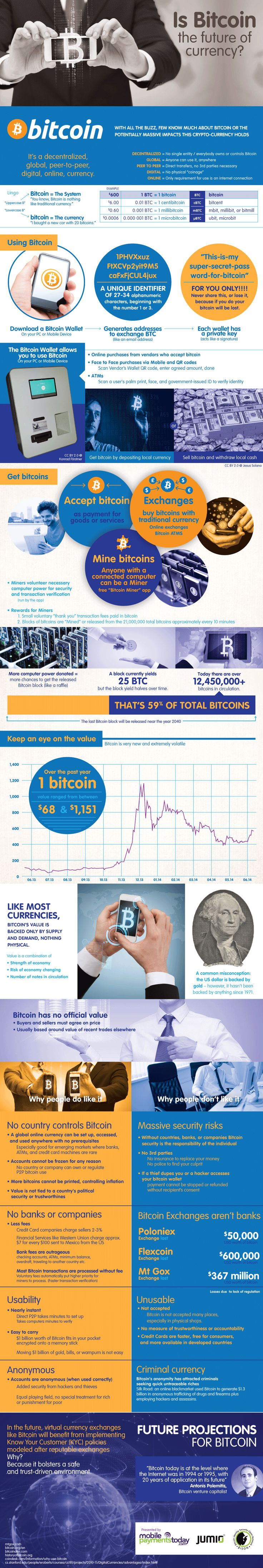 Is #Bitcoin The Future of Currency? » http://www.mobilepaymentstoday.com/images/is-bitcoin-the-future-of-currency.png Advanced Mining Technologies Inc. (AMT Miners) www.amtminers.com