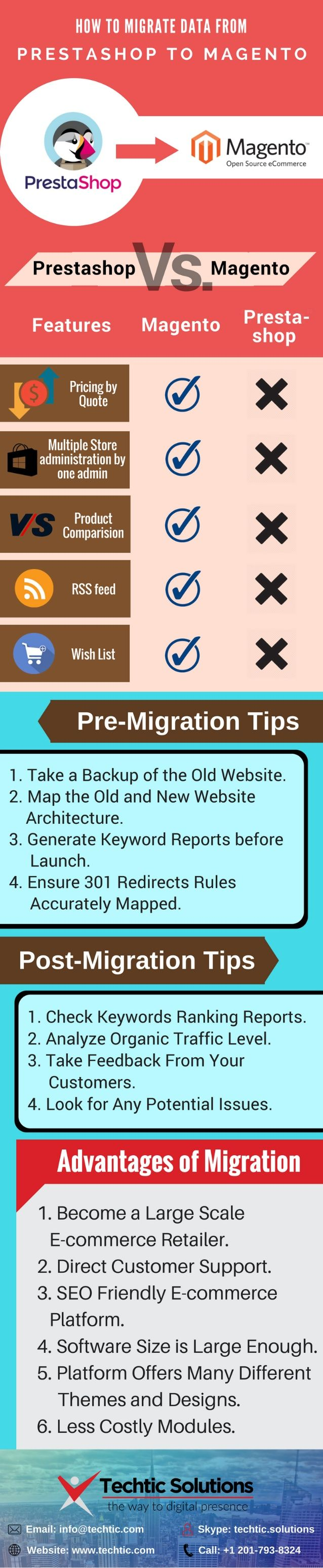 How to Migrate Data from Prestashop to Magento eCommerce Store - . If you want to migrate your store into Magento eCommerce store or any other eCommerce store call us @ +1 201-793-8324 or visit us @ https://www.techtic.com/magento-development-company/   #Magento #MagentoDevelopment #MagentoDevelopmentServices #MagentoDevelopmentCompany #MagentoDeveloper #HireMagentoDeveloper