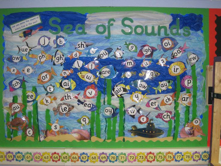 A super Sea of Sounds phonics classroom display from Angela.