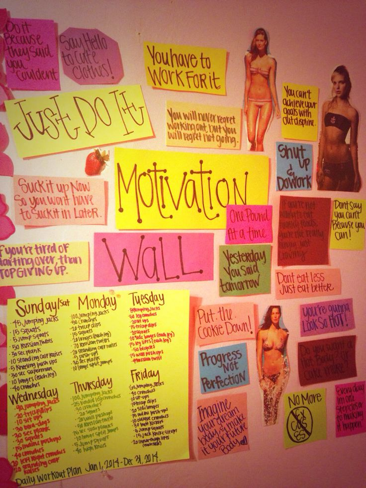 My Motivation Wall
