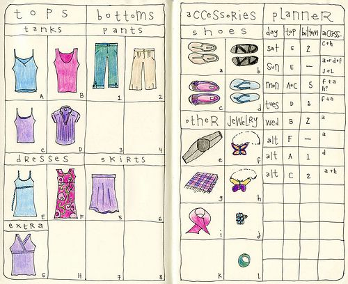 Travel wardrobe planner.