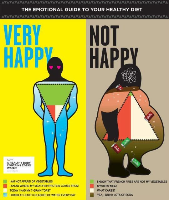 HAPPY- UNHAPPY?! What are YOU? To learn more about our Herbalife Inner & Outer  …