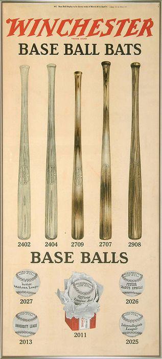 Winchester Baseball Bats