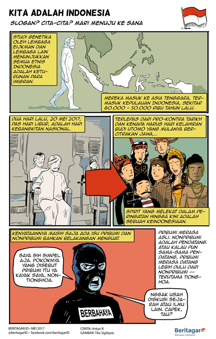 PRI & NONPRI | Ada yang merasa paling memiliki dan paling berhak atas Indonesia. Kalau pijakannya adalah -- apa yang diyakini sebagai -- siapa asli dan siapa pendatang, ternyata  sama-sama keturunan pendatang.