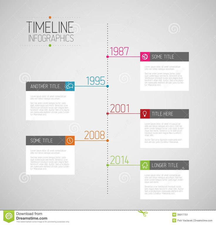 Best Ideas For Timelines Images On   Infographics